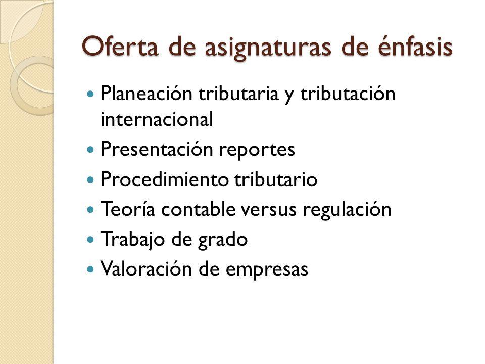 Oferta de asignaturas de énfasis