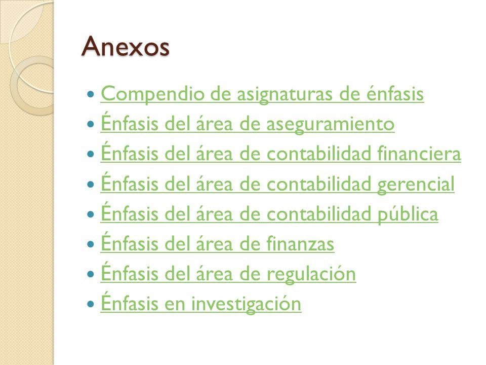 Anexos Compendio de asignaturas de énfasis