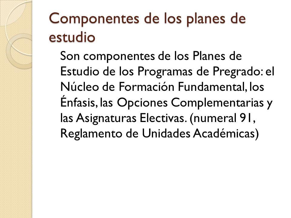 Componentes de los planes de estudio