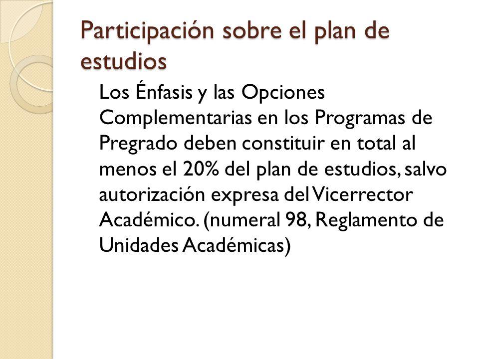 Participación sobre el plan de estudios