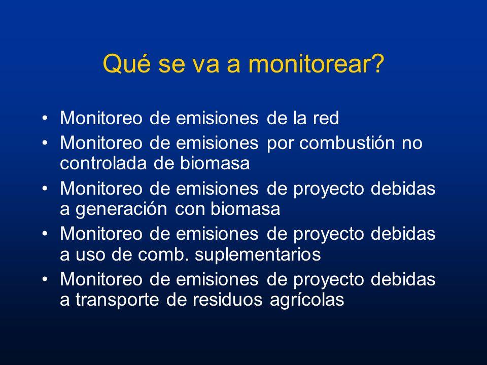 Qué se va a monitorear Monitoreo de emisiones de la red