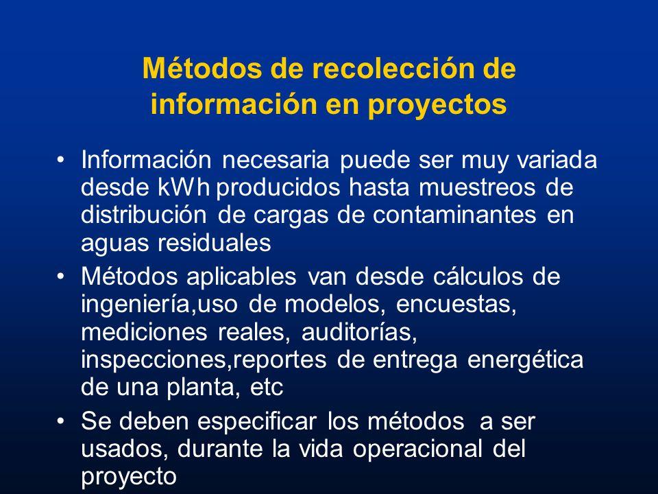 Métodos de recolección de información en proyectos