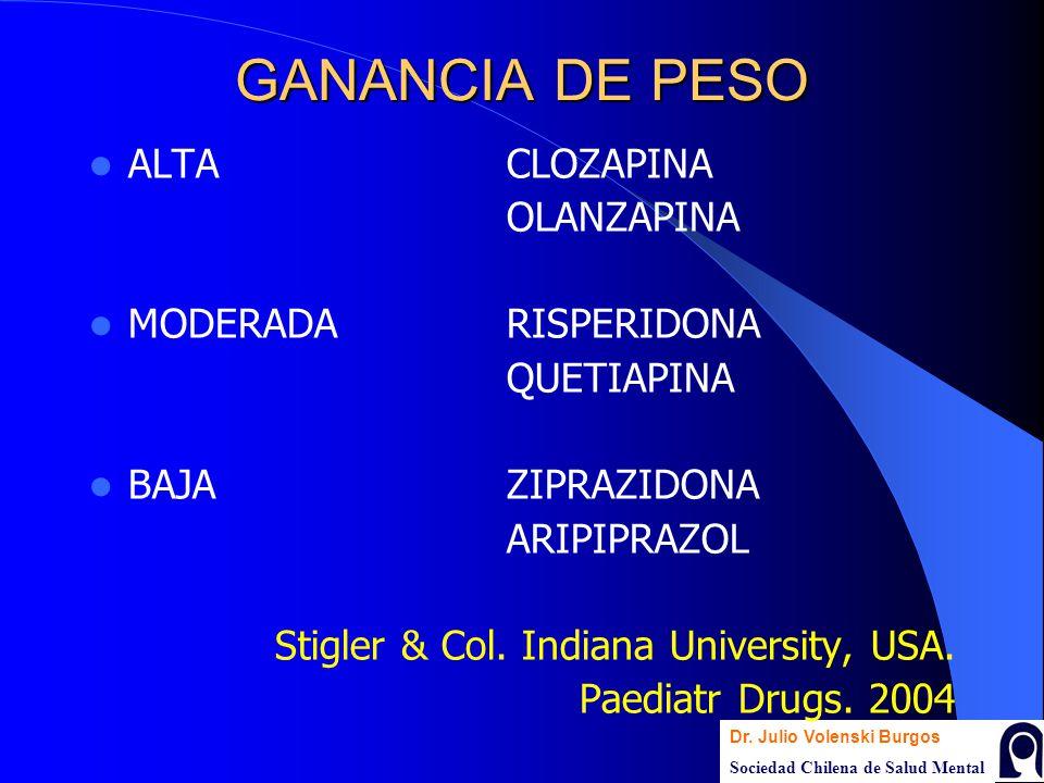 GANANCIA DE PESO ALTA CLOZAPINA OLANZAPINA MODERADA RISPERIDONA