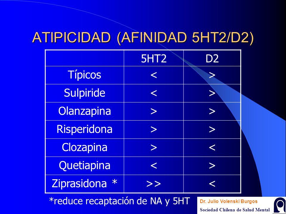 ATIPICIDAD (AFINIDAD 5HT2/D2)