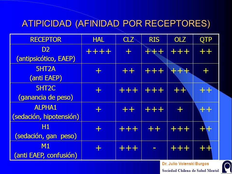 ATIPICIDAD (AFINIDAD POR RECEPTORES)