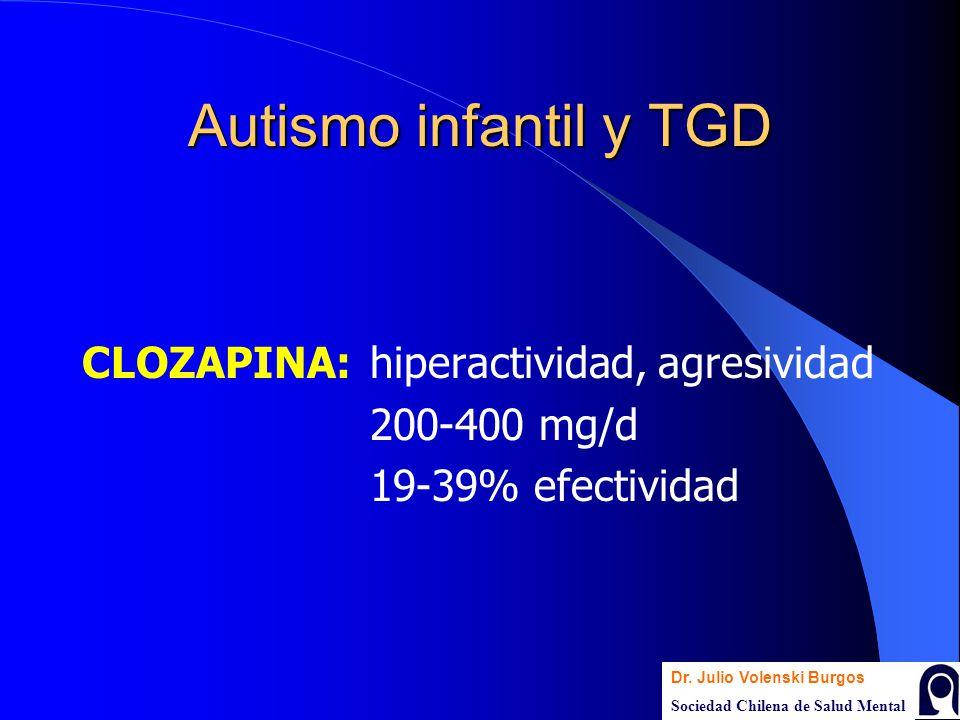 Autismo infantil y TGD CLOZAPINA: hiperactividad, agresividad