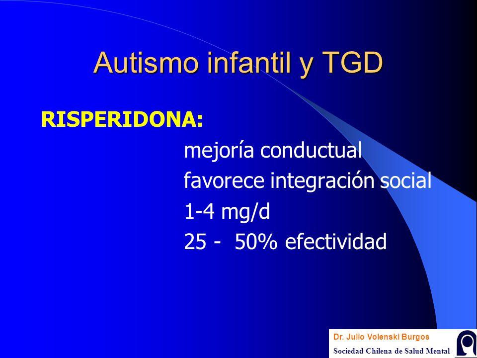 Autismo infantil y TGD RISPERIDONA: mejoría conductual