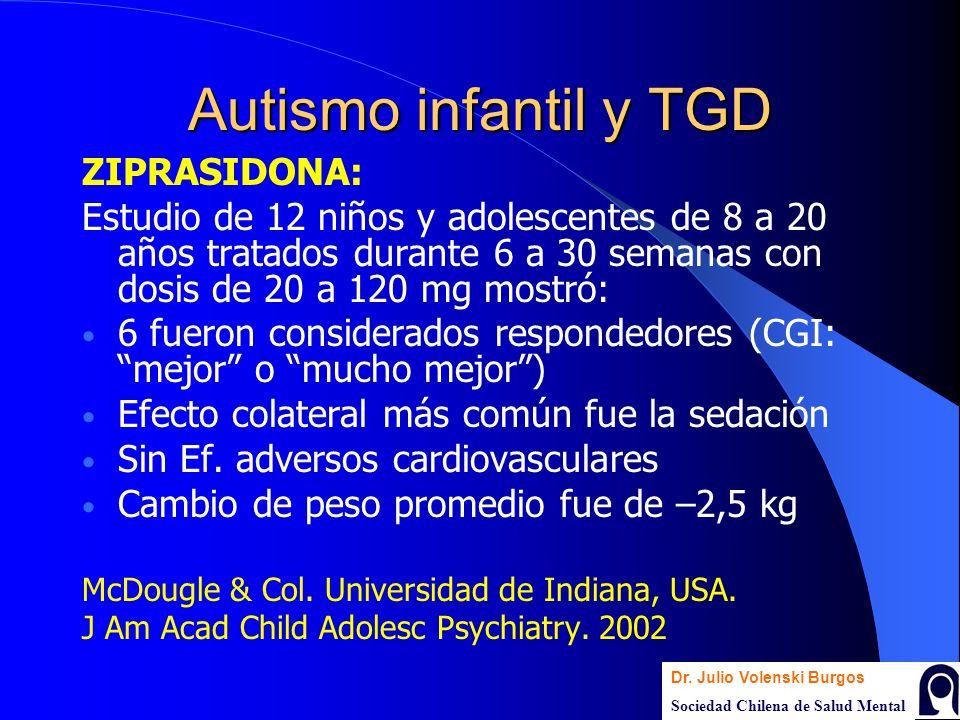 Autismo infantil y TGD ZIPRASIDONA: