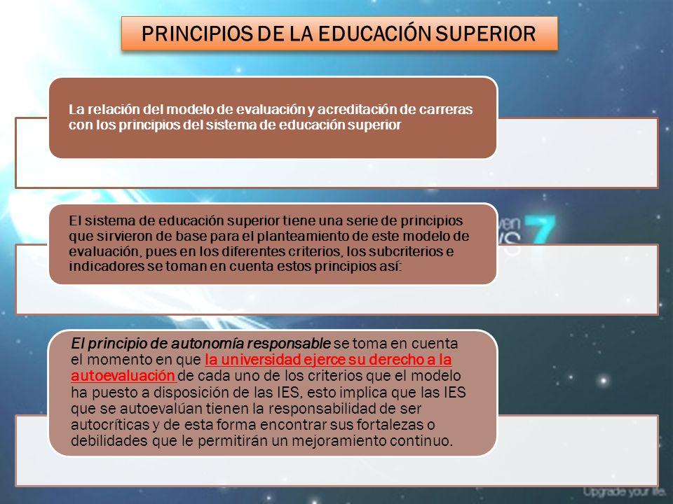 PRINCIPIOS DE LA EDUCACIÓN SUPERIOR