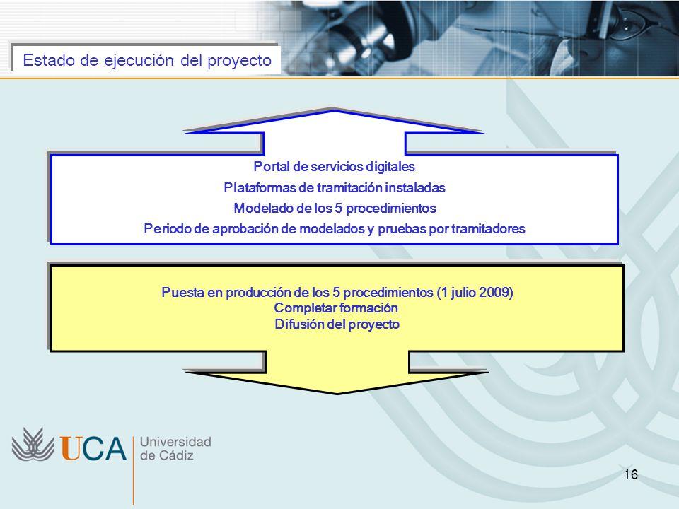 Estado de ejecución del proyecto