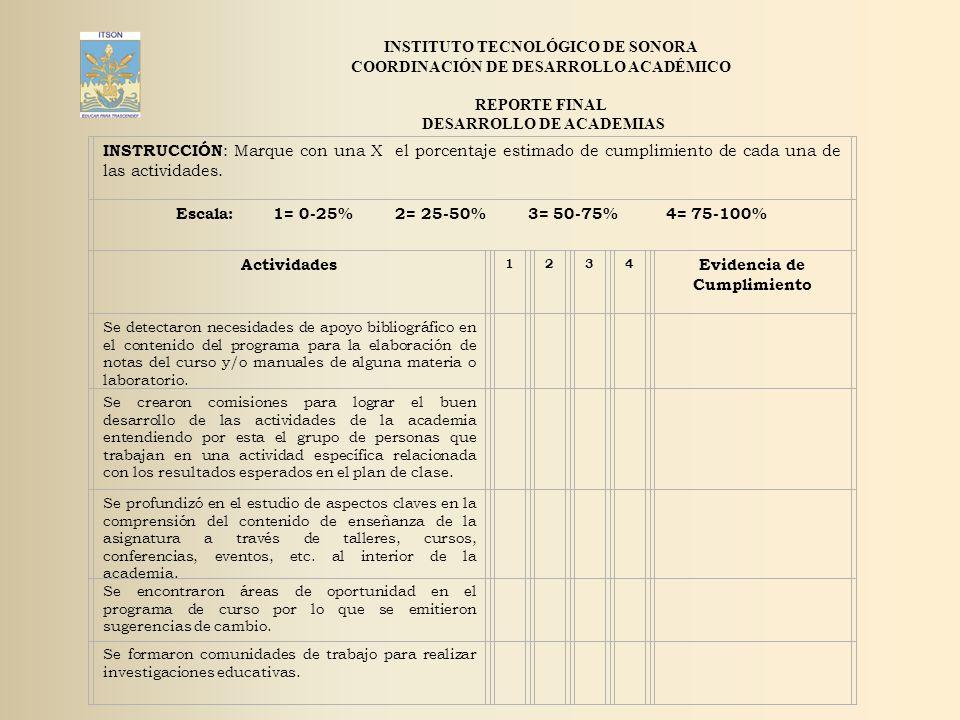 INSTITUTO TECNOLÓGICO DE SONORA COORDINACIÓN DE DESARROLLO ACADÉMICO