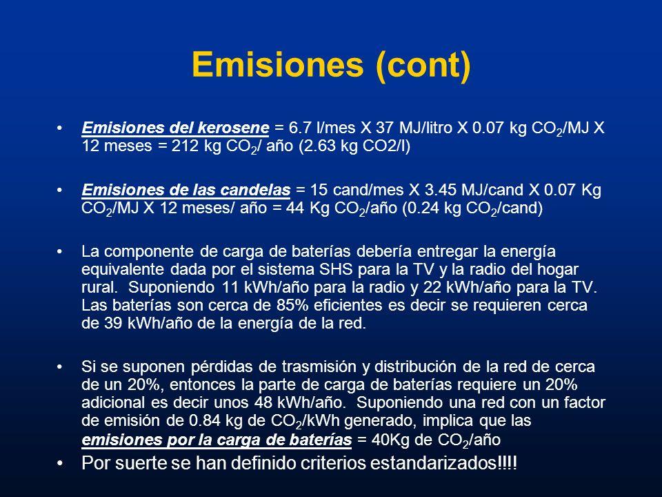 Emisiones (cont) Emisiones del kerosene = 6.7 l/mes X 37 MJ/litro X 0.07 kg CO2/MJ X 12 meses = 212 kg CO2/ año (2.63 kg CO2/l)
