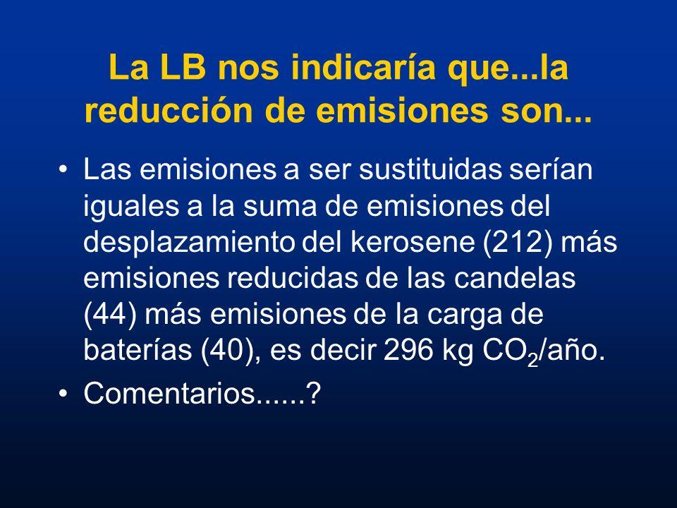 La LB nos indicaría que...la reducción de emisiones son...