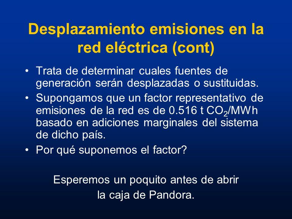 Desplazamiento emisiones en la red eléctrica (cont)