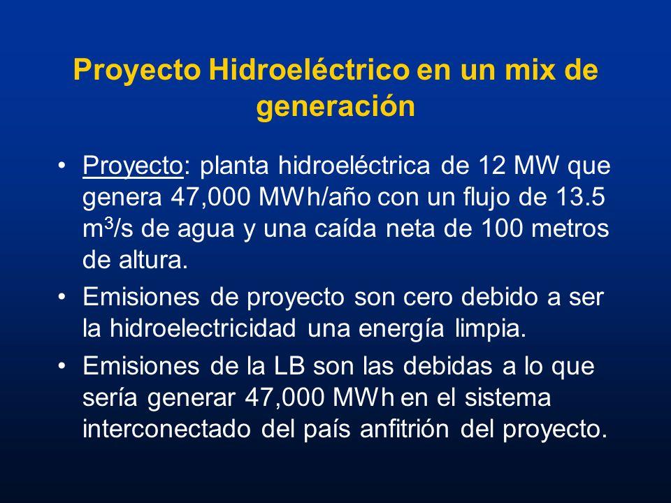 Proyecto Hidroeléctrico en un mix de generación