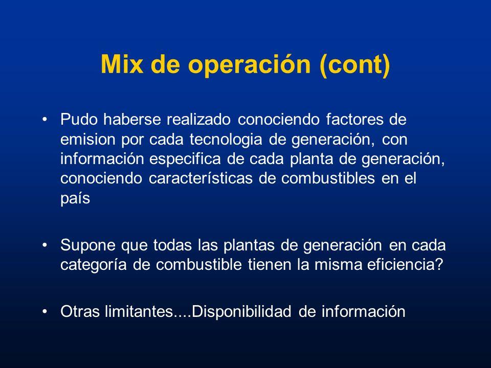 Mix de operación (cont)