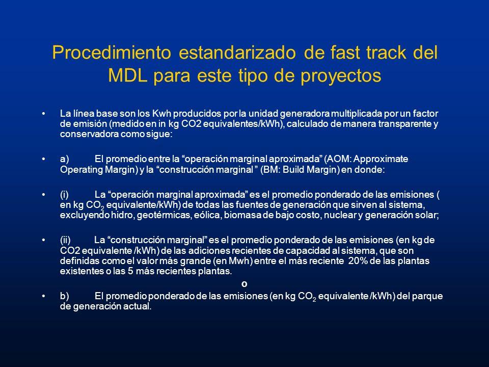 Procedimiento estandarizado de fast track del MDL para este tipo de proyectos