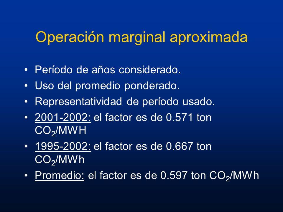 Operación marginal aproximada