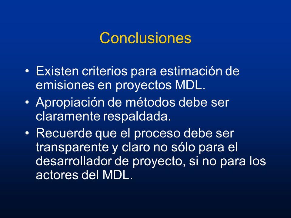 Conclusiones Existen criterios para estimación de emisiones en proyectos MDL. Apropiación de métodos debe ser claramente respaldada.