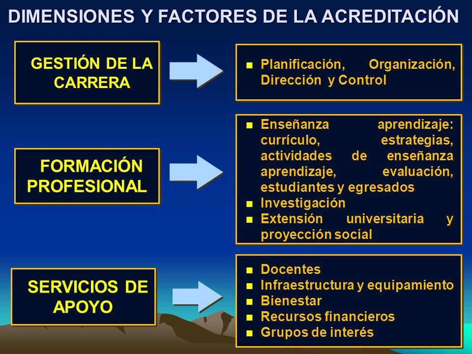 DIMENSIONES Y FACTORES DE LA ACREDITACIÓN FORMACIÓN PROFESIONAL
