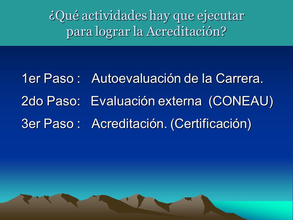 ¿Qué actividades hay que ejecutar para lograr la Acreditación