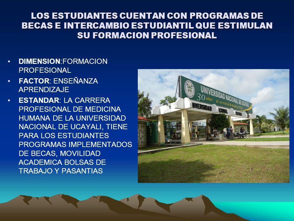 LOS ESTUDIANTES CUENTAN CON PROGRAMAS DE BECAS E INTERCAMBIO ESTUDIANTIL QUE ESTIMULAN SU FORMACION PROFESIONAL
