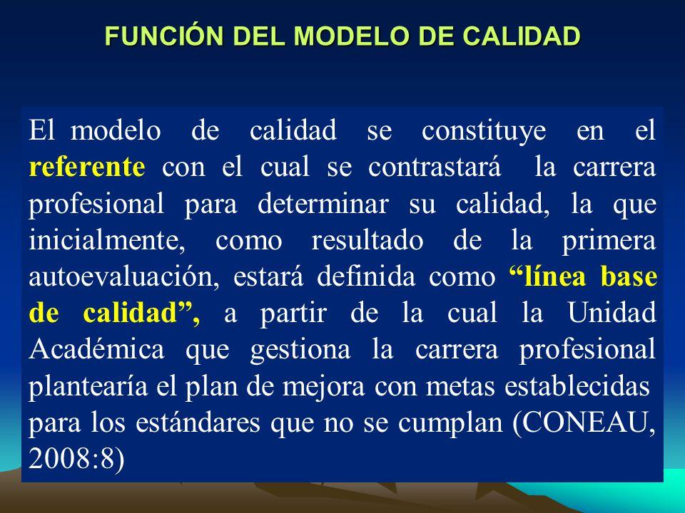 FUNCIÓN DEL MODELO DE CALIDAD