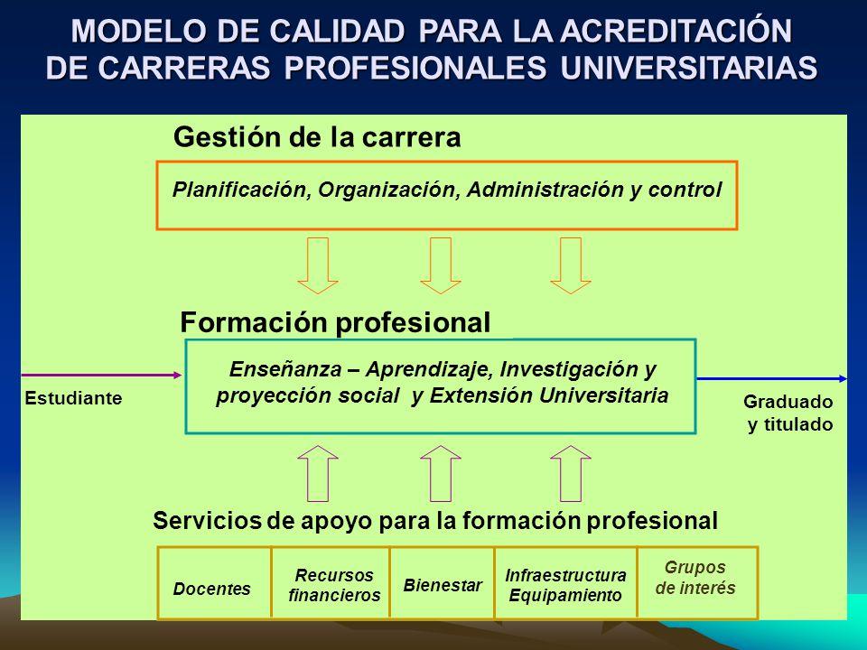 MODELO DE CALIDAD PARA LA ACREDITACIÓN