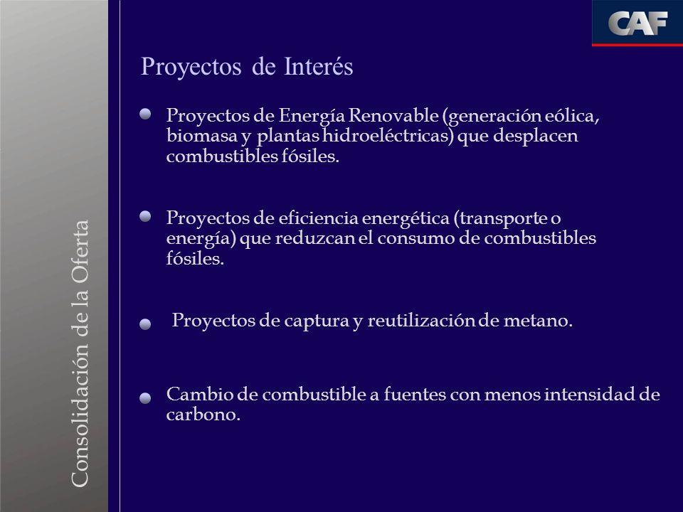 Proyectos de Interés Consolidación de la Oferta