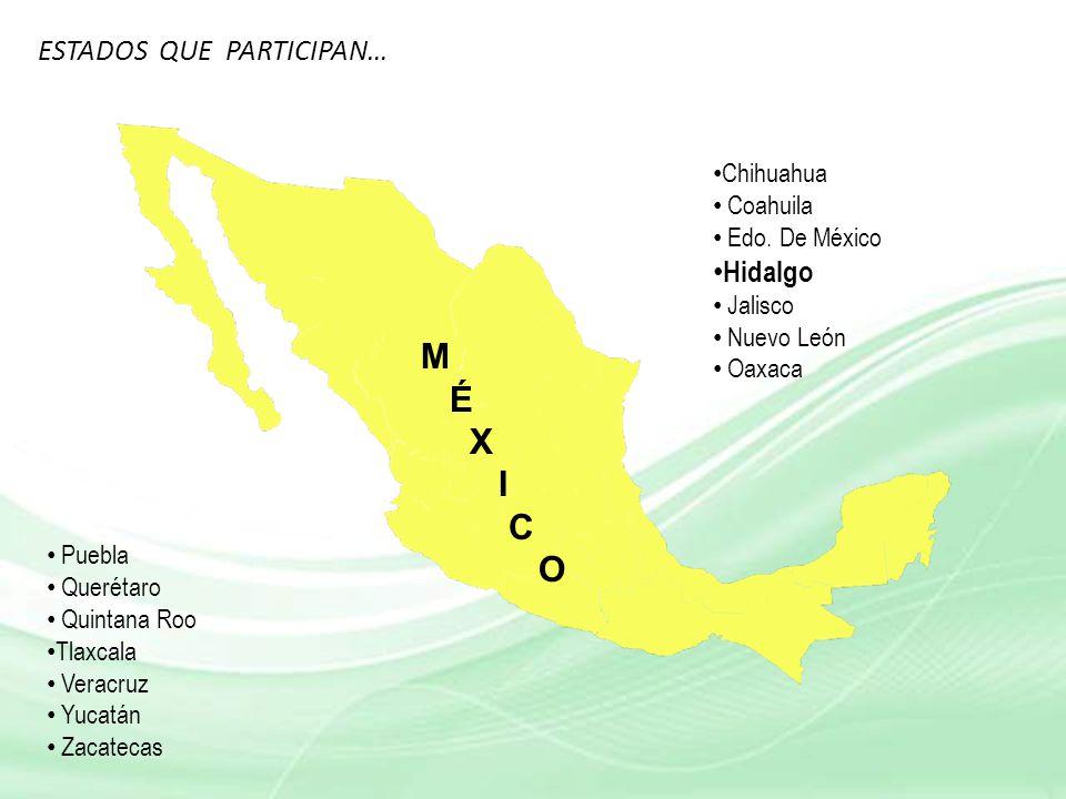 M É X I C O ESTADOS QUE PARTICIPAN… Hidalgo Chihuahua Coahuila