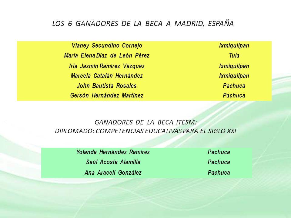 LOS 6 GANADORES DE LA BECA A MADRID, ESPAÑA
