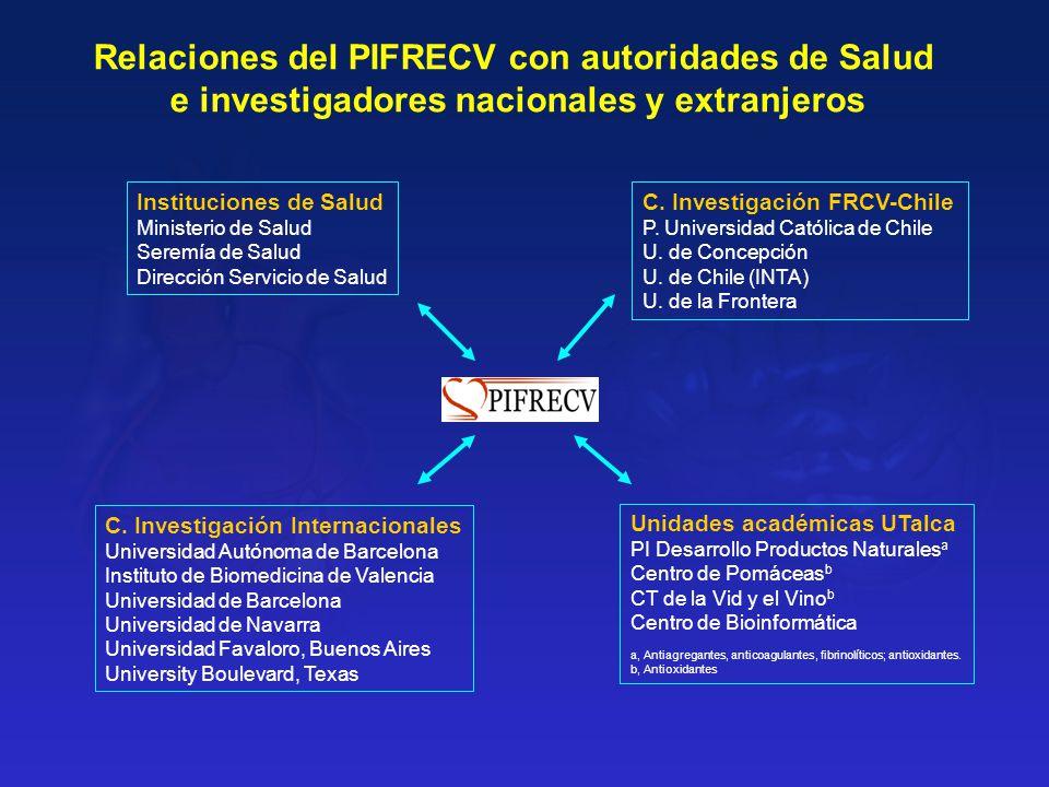 Relaciones del PIFRECV con autoridades de Salud