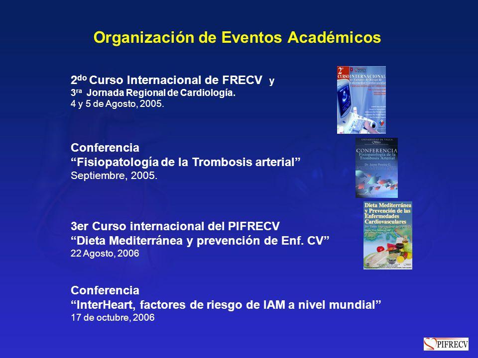 Organización de Eventos Académicos