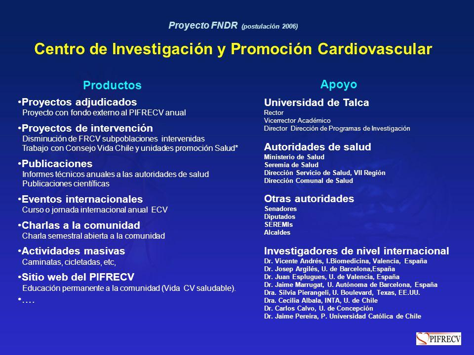 Centro de Investigación y Promoción Cardiovascular