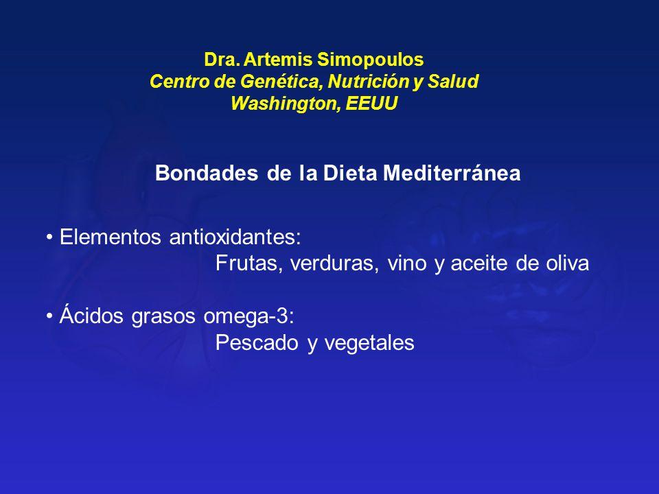 Dra. Artemis Simopoulos Centro de Genética, Nutrición y Salud