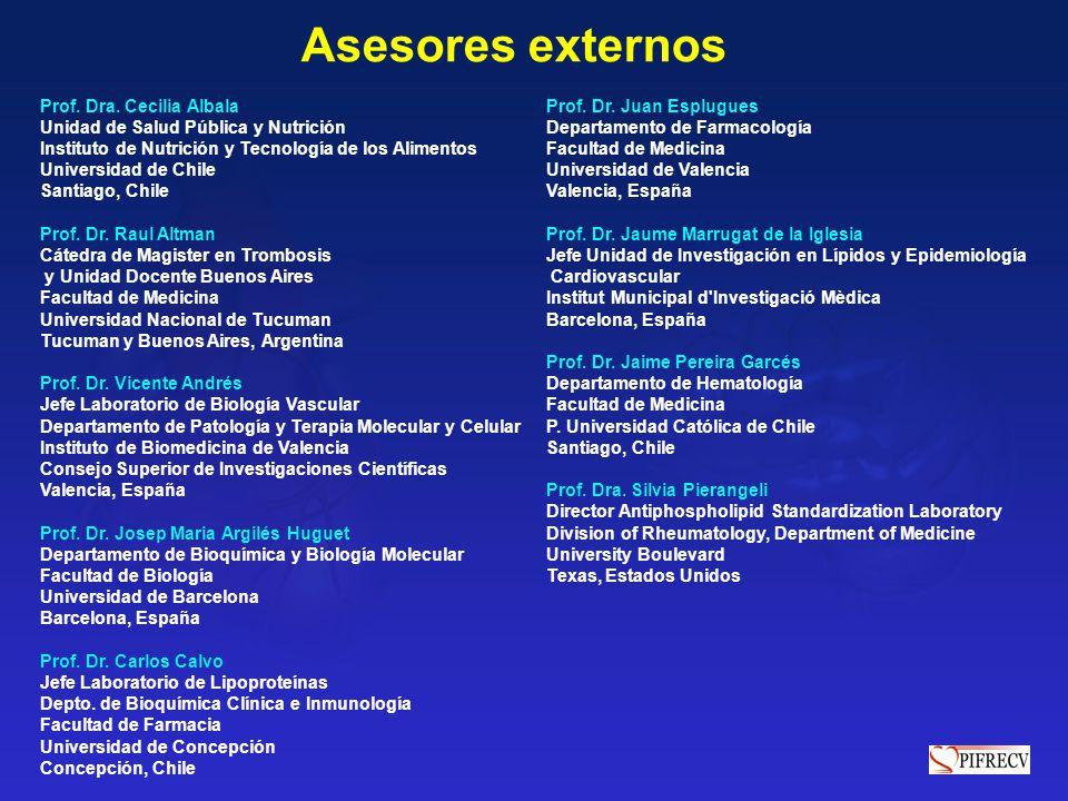 Asesores externos Prof. Dra. Cecilia Albala