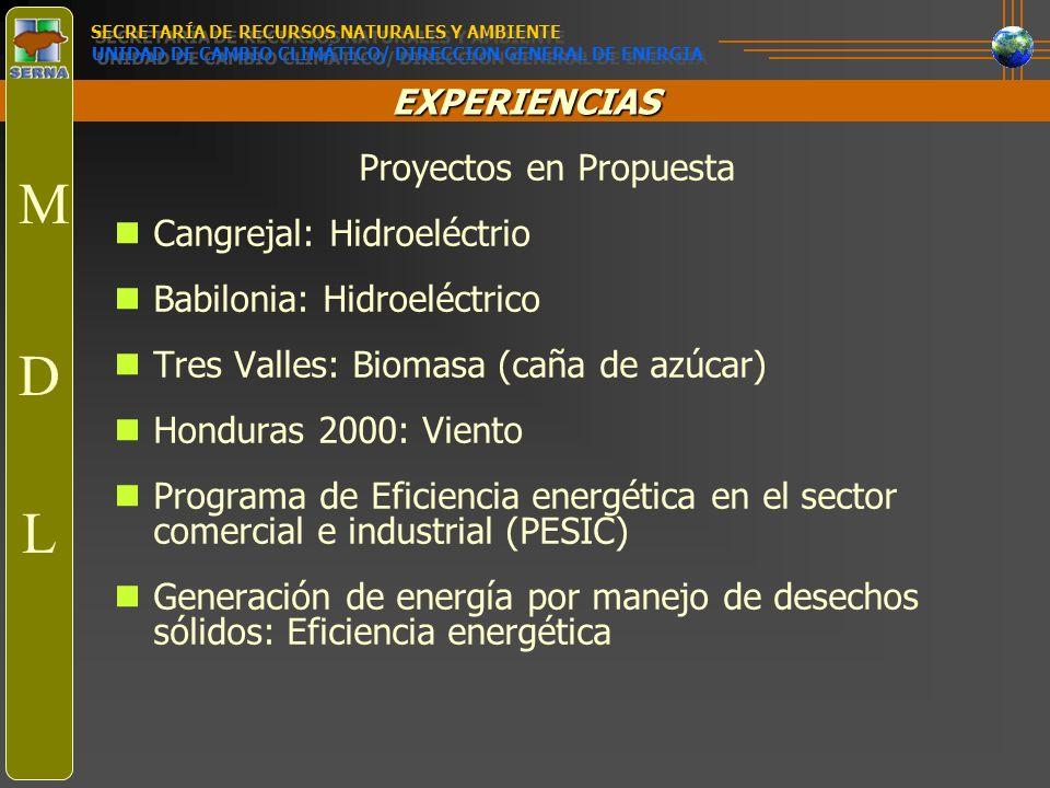 Proyectos en Propuesta