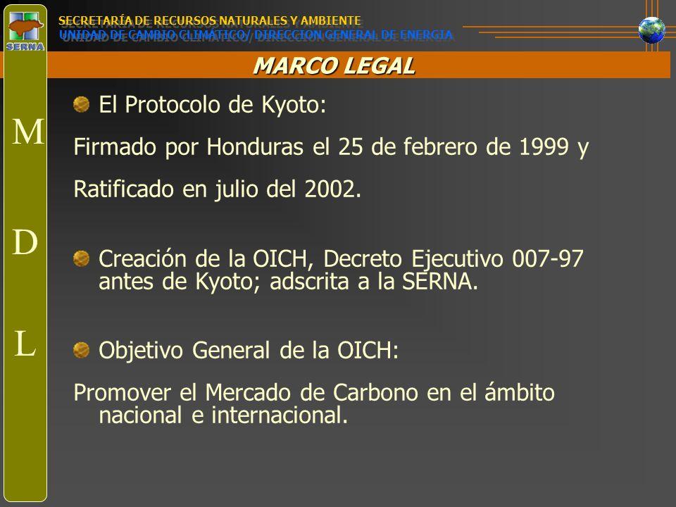 M D L El Protocolo de Kyoto: