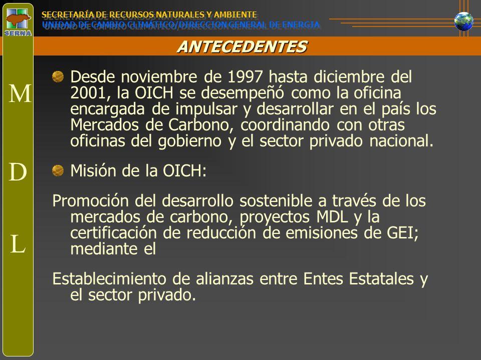 SECRETARÍA DE RECURSOS NATURALES Y AMBIENTE