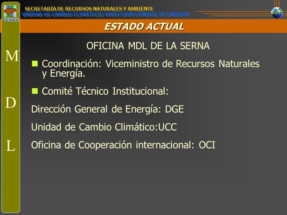 M D L OFICINA MDL DE LA SERNA