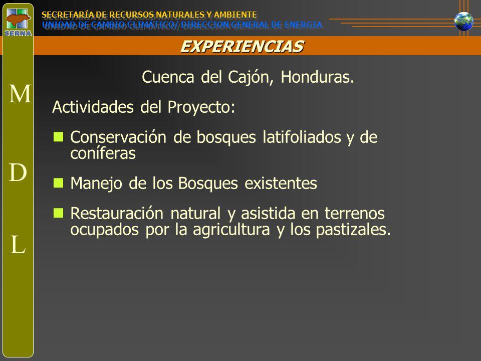 Cuenca del Cajón, Honduras.