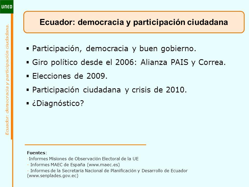 Ecuador: democracia y participación ciudadana