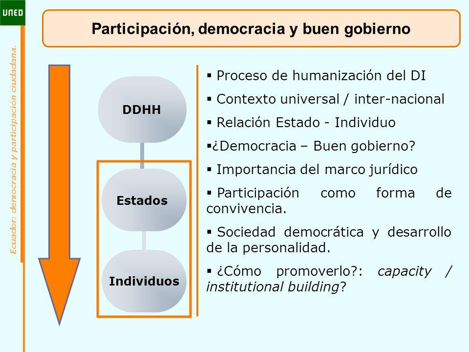 Participación, democracia y buen gobierno