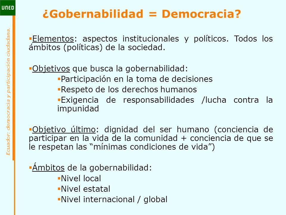 ¿Gobernabilidad = Democracia