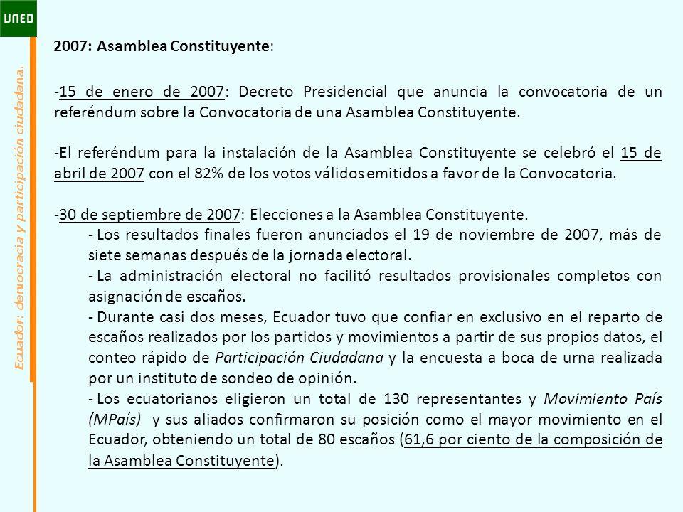2007: Asamblea Constituyente: