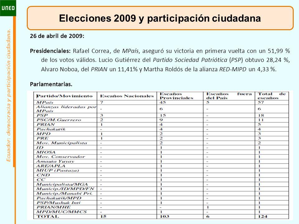 Elecciones 2009 y participación ciudadana