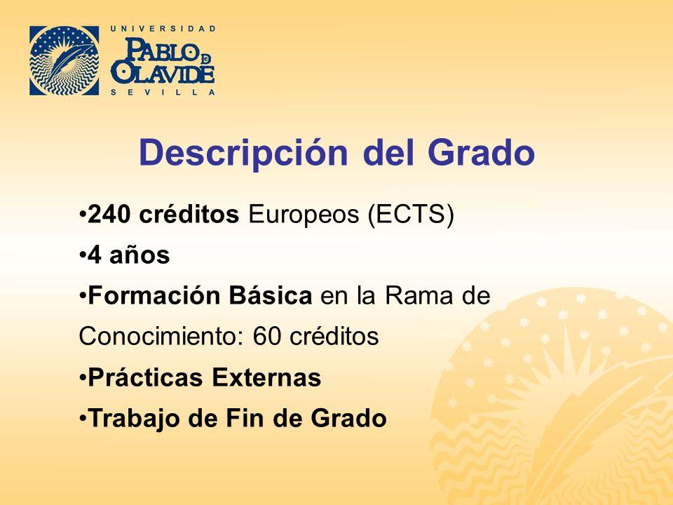 Descripción del Grado 240 créditos Europeos (ECTS) 4 años