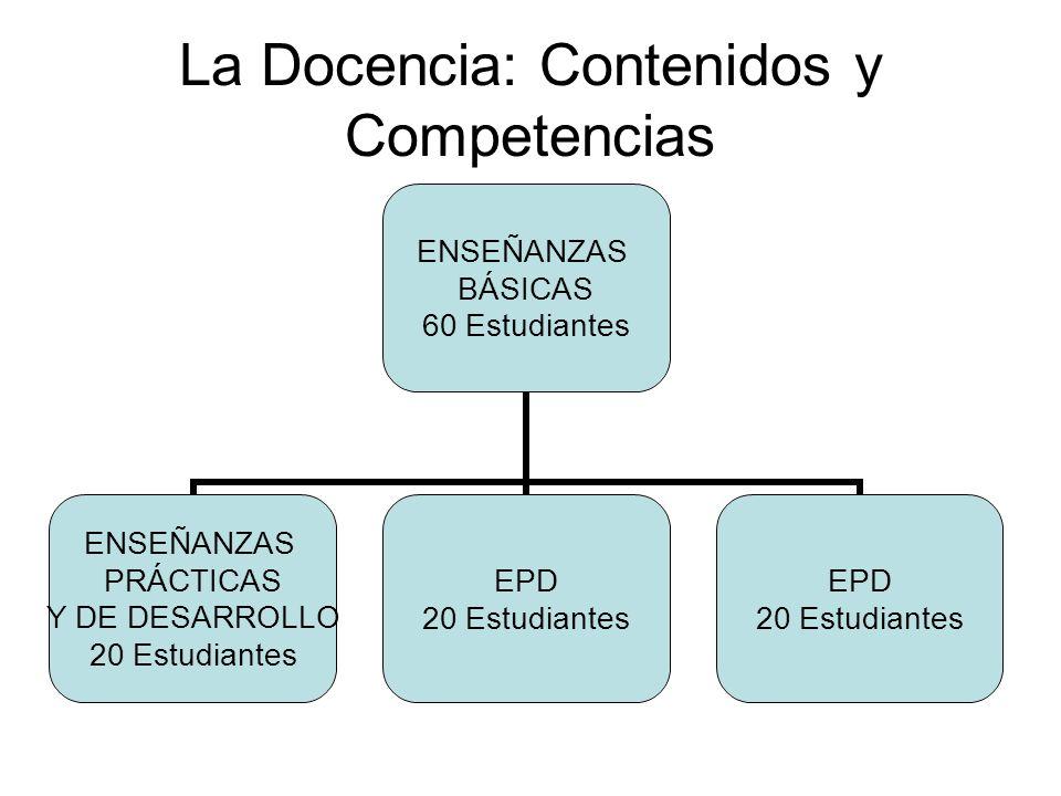 La Docencia: Contenidos y Competencias