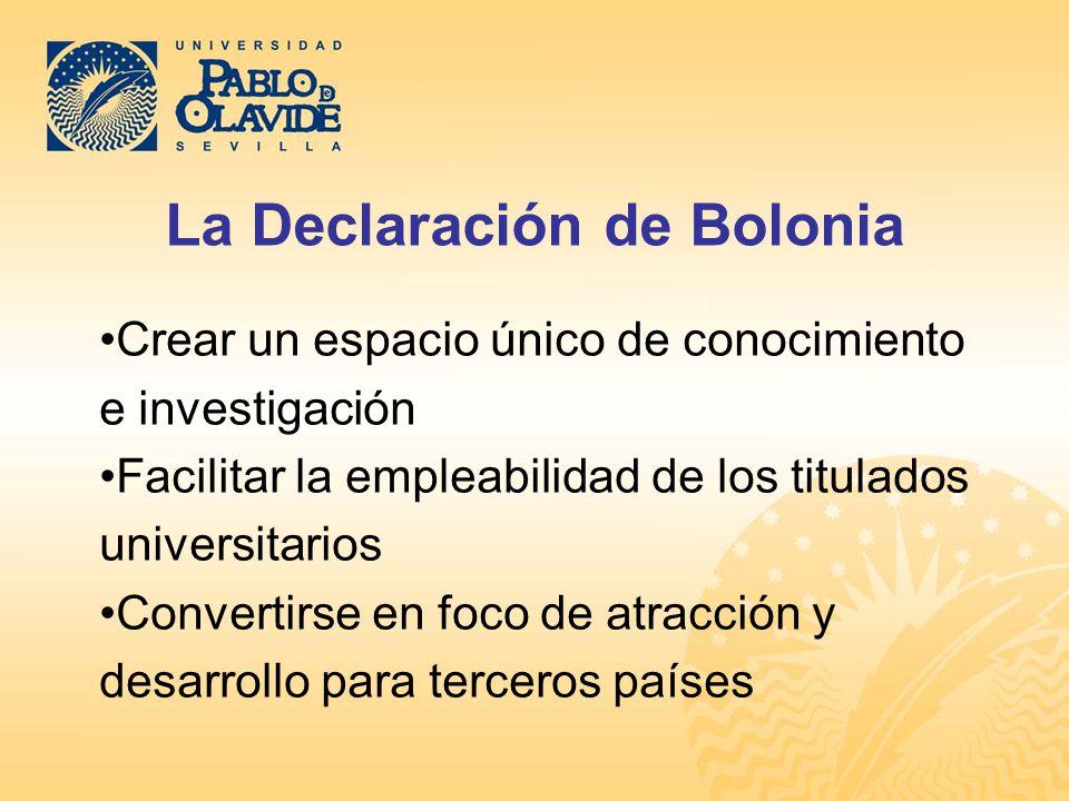 La Declaración de Bolonia