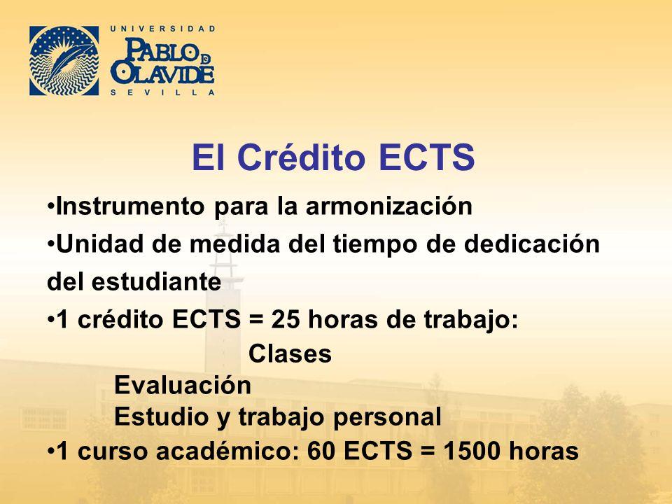 El Crédito ECTS Instrumento para la armonización